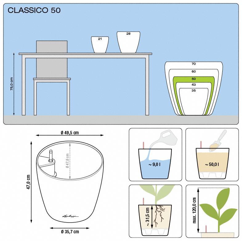 Kvetináč Lechuza Classico 50 - podrobné rozmery
